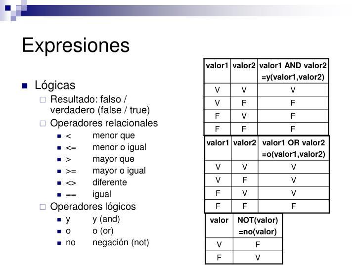 Expresiones1