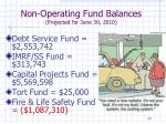 non operating fund balances projected for june 30 2010