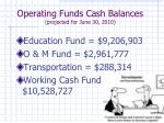 operating funds cash balances projected for june 30 2010