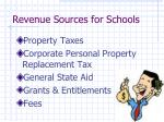 revenue sources for schools