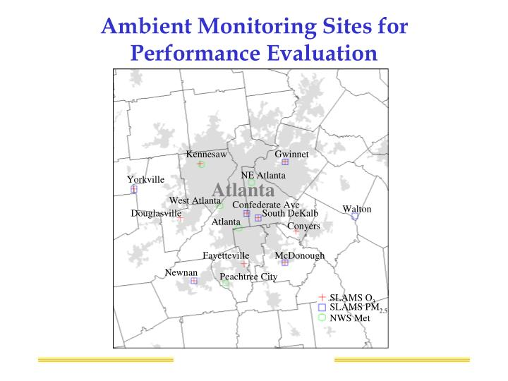 Ambient Monitoring Sites for Performance Evaluation