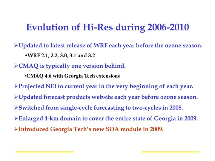 Evolution of Hi-Res during 2006-2010