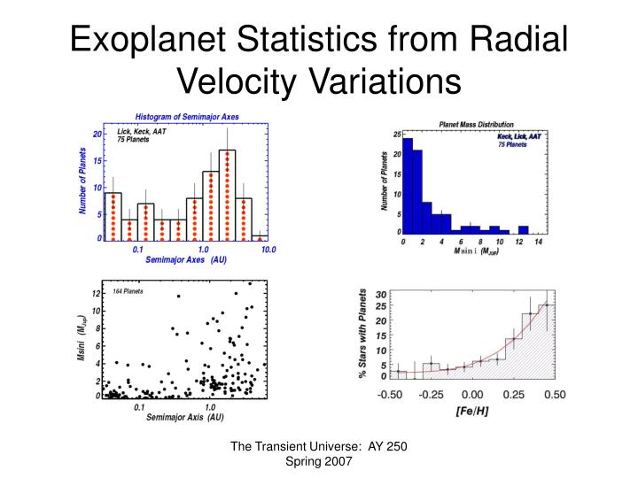 Exoplanet statistics from radial velocity variations
