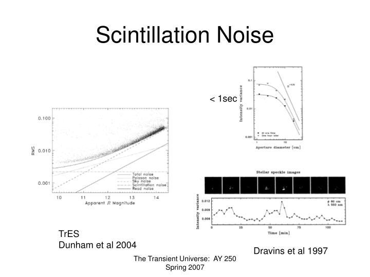 Scintillation Noise