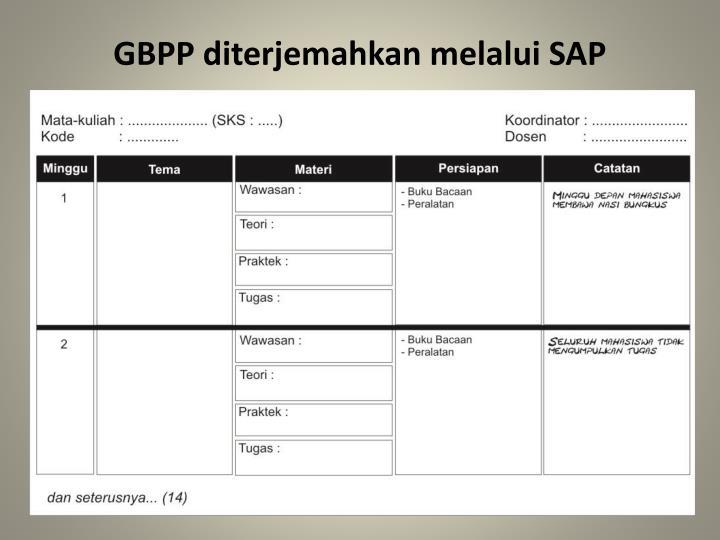 GBPP diterjemahkan melalui SAP
