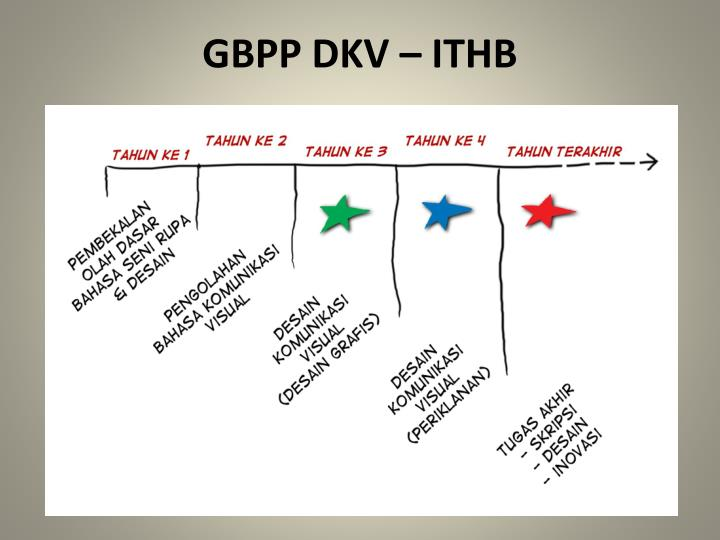 GBPP DKV – ITHB