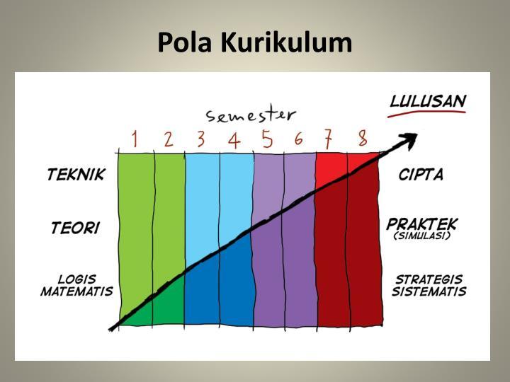 Pola Kurikulum