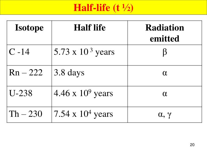 Half-life (t