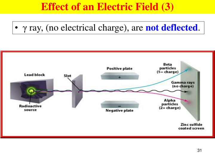 Effect of an Electric Field (3)