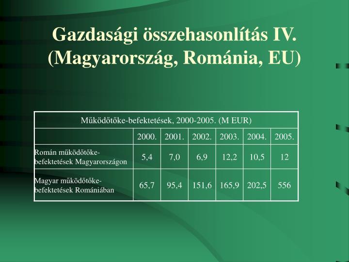 Gazdasági összehasonlítás IV.
