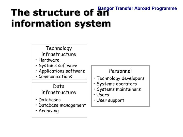 The structure of an information system
