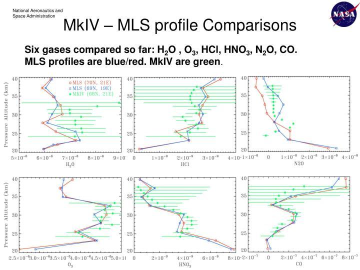 MkIV – MLS profile Comparisons