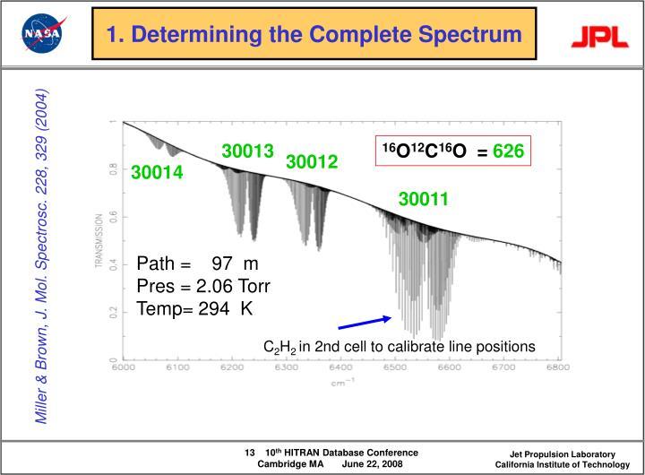 1. Determining the Complete Spectrum