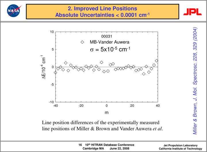 2. Improved Line Positions