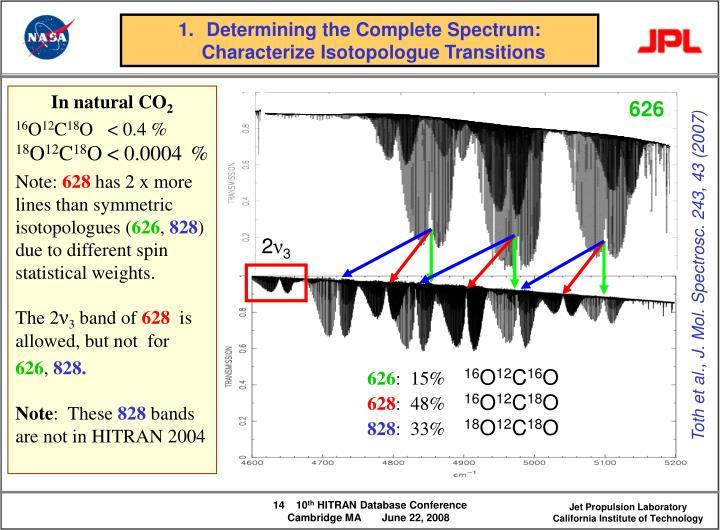 Determining the Complete Spectrum: