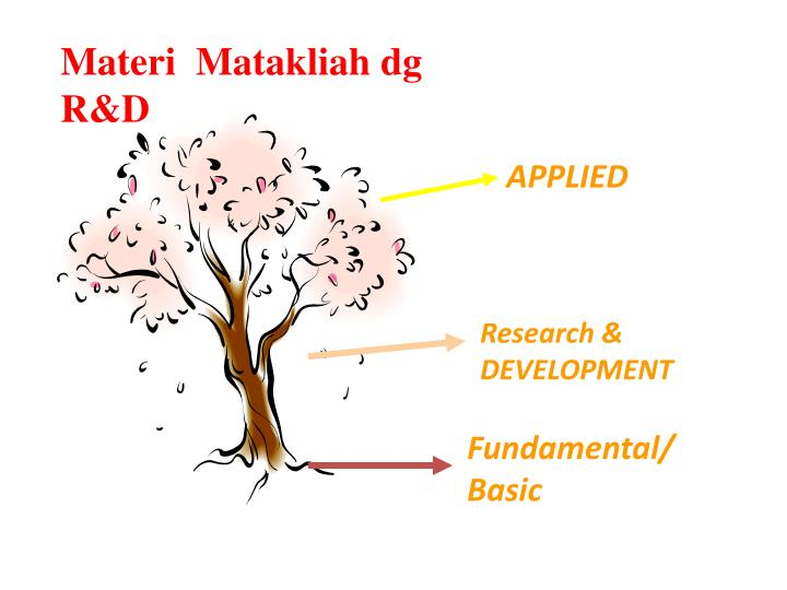 Materi  Matakliah dg R&D