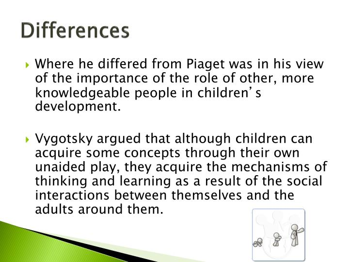 similarities between piaget and vygotsky