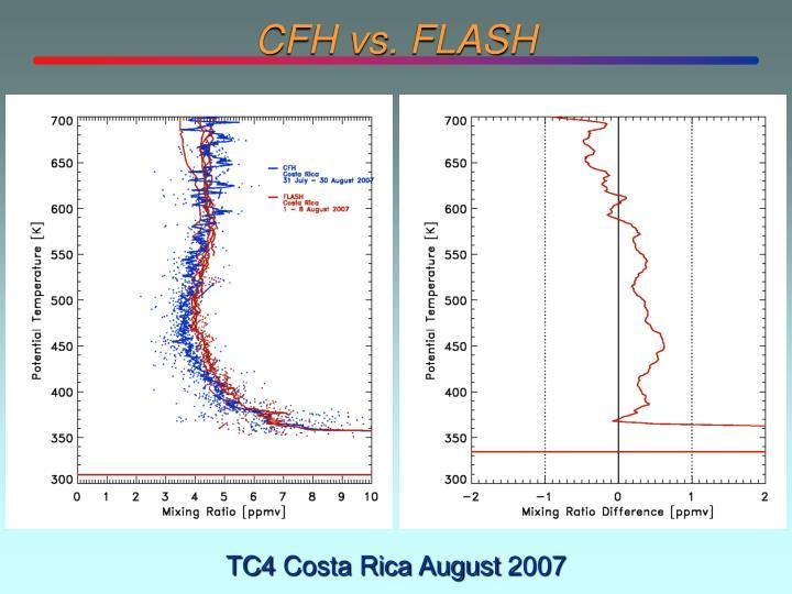 CFH vs. FLASH
