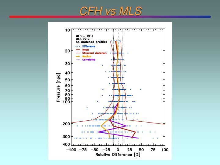 CFH vs MLS