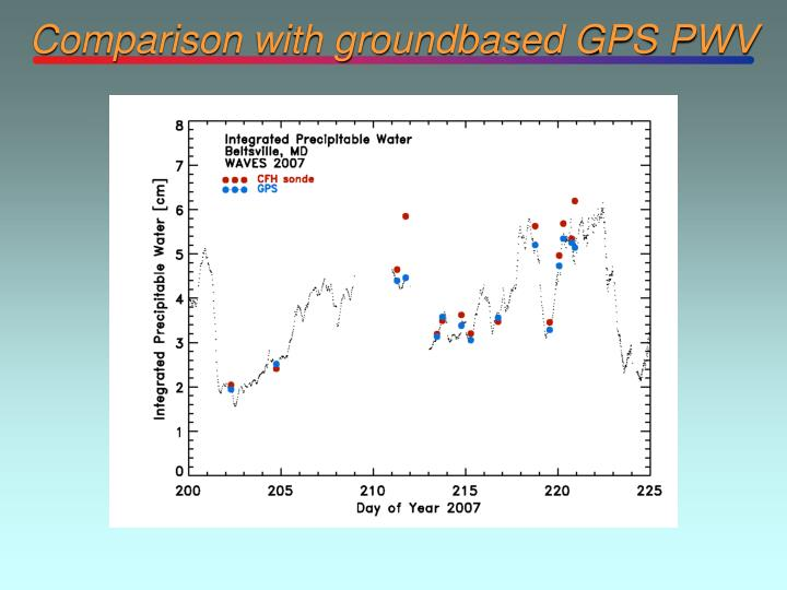 Comparison with groundbased GPS PWV