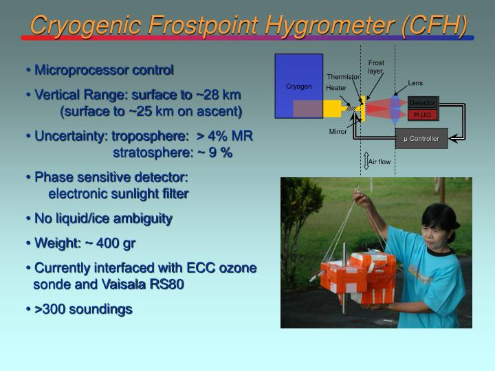 Cryogenic frostpoint hygrometer cfh