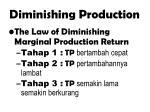 diminishing production