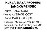 kurva biaya produksi jangka pendek
