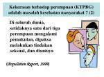 kekerasan terhadap perempuan ktpbg adalah masalah kesehatan masyarakat 2
