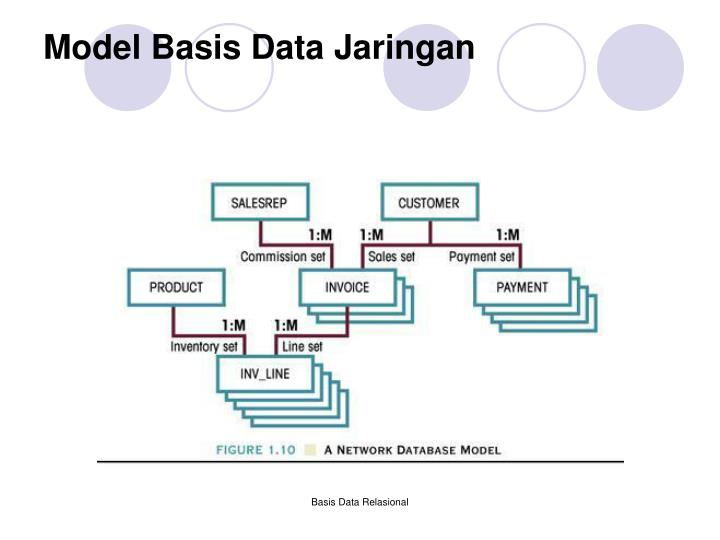 network modeling essay Network data model vs hierarchical data model the network model commonly represents data and relationship through diagrams containing boxes and arrows.