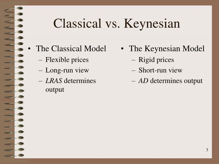 what is the difference between classical and keynesian economics