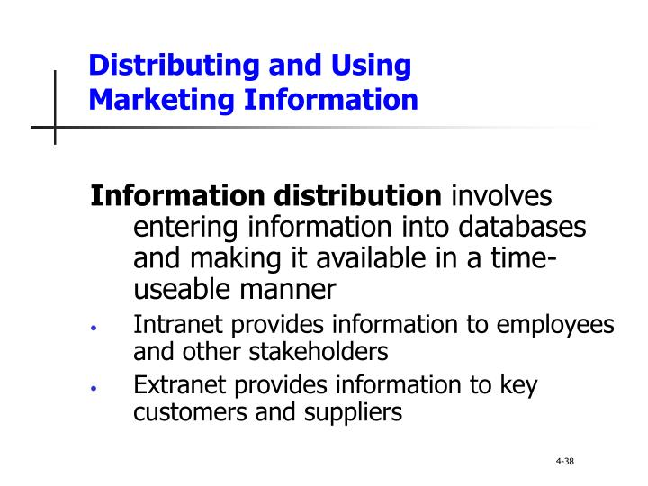 Distributing and Using         Marketing Information