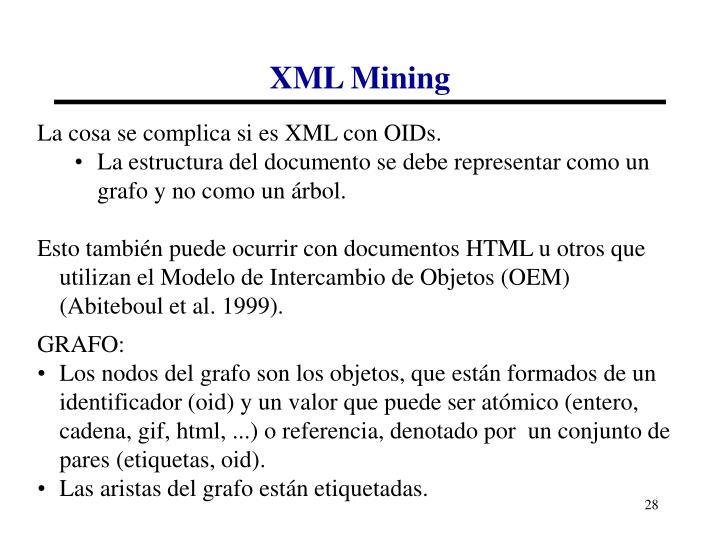 XML Mining