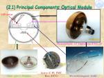 2 1 principal components optical module