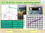 5 1 40 60 khz acoustic positioning system