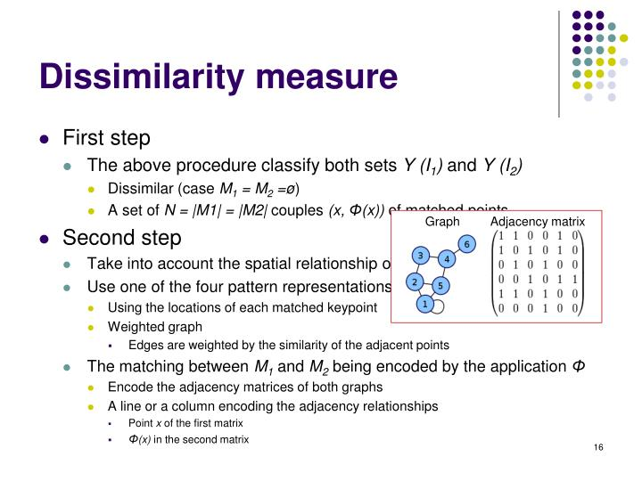 Dissimilarity measure