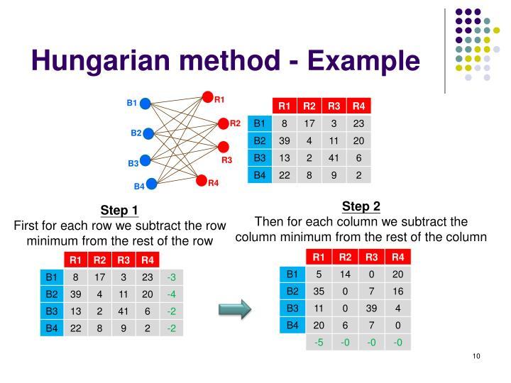 Hungarian method -