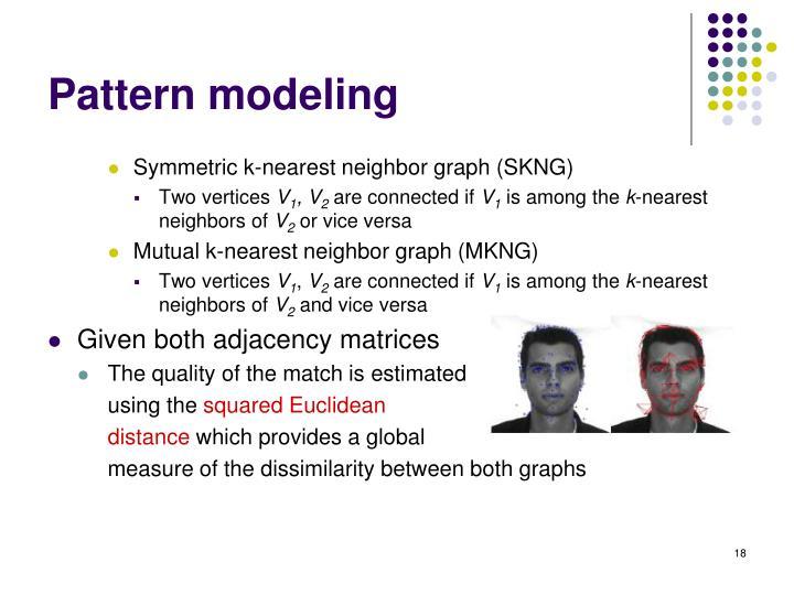 Pattern modeling