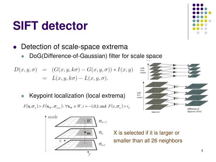 SIFT detector