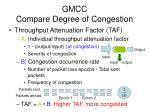 gmcc compare degree of congestion