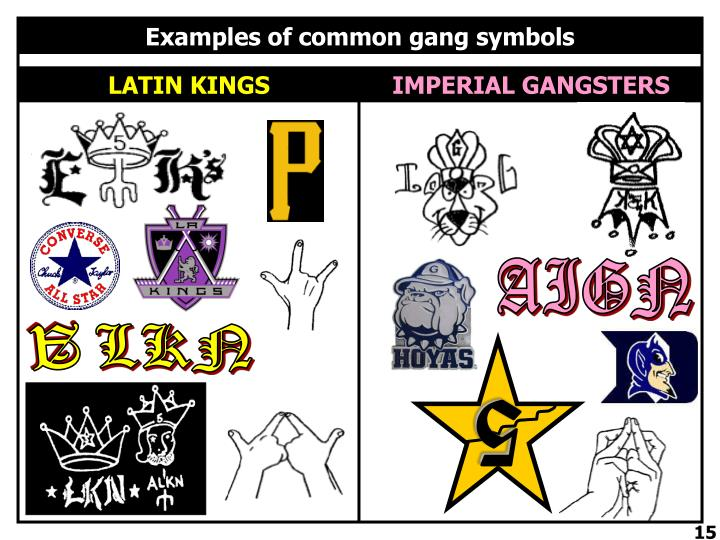 Ppt The Leyden Community Gangs Powerpoint Presentation Id4340919