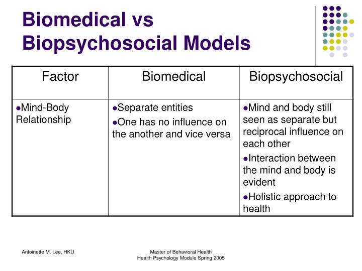 biomedical vs biopsychosocial model of health