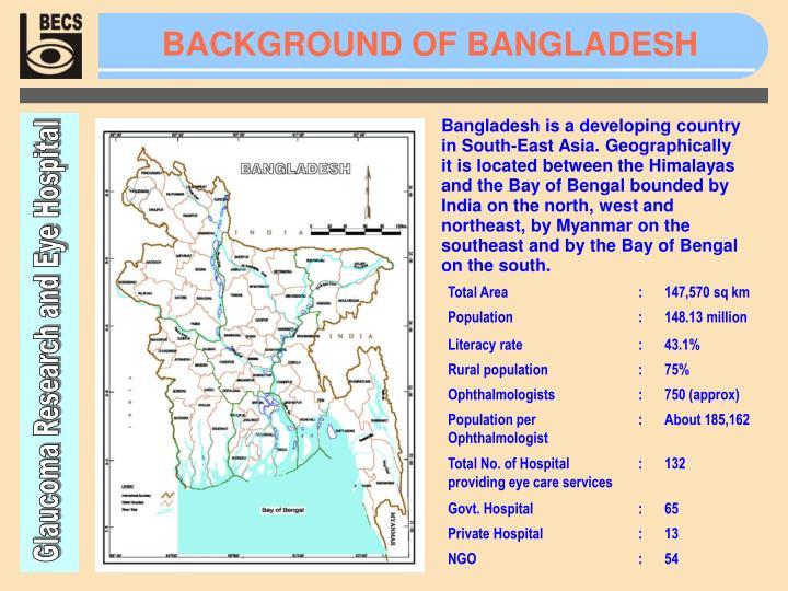 Background of bangladesh