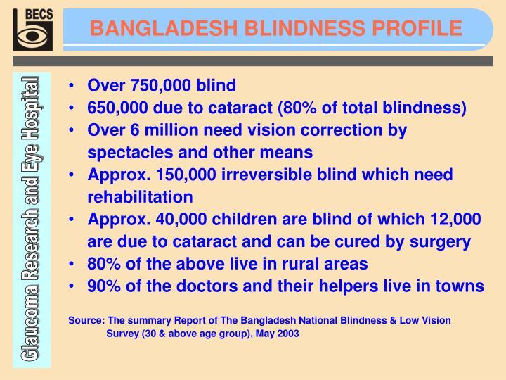 BANGLADESH BLINDNESS PROFILE