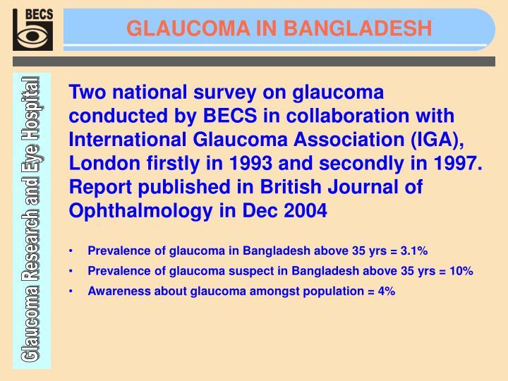 GLAUCOMA IN BANGLADESH