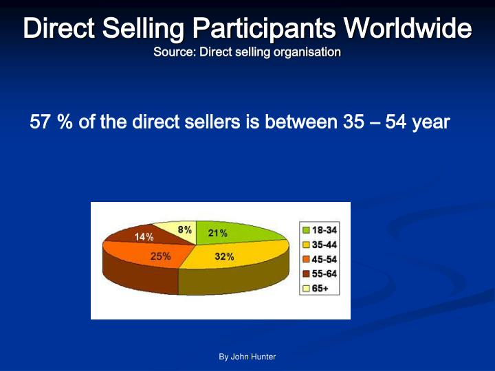 a overview of development of direct selling Many inc 5000 companies, including stella & dot, attribute their rapid growth to the age-old technique of direct selling taking the direct route to sales growth.