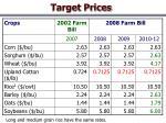 target prices