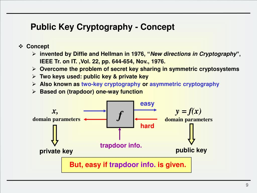 PPT - Introduction to Information Security Lecture 4: Public Key