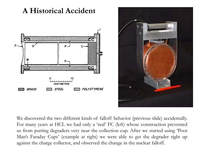A Historical Accident