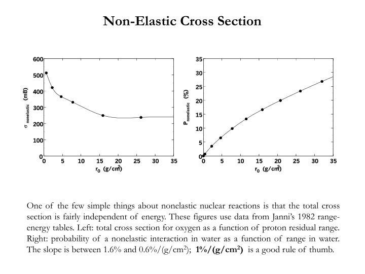 Non-Elastic Cross Section