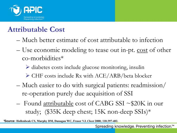 Attributable Cost